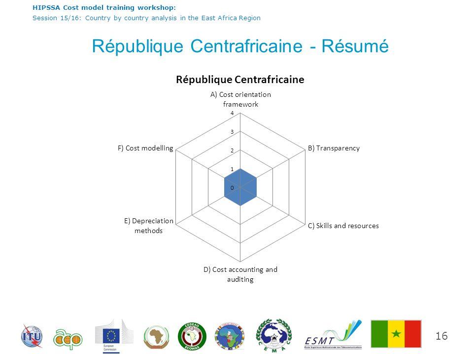 République Centrafricaine - Résumé