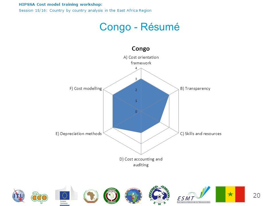 Congo - Résumé
