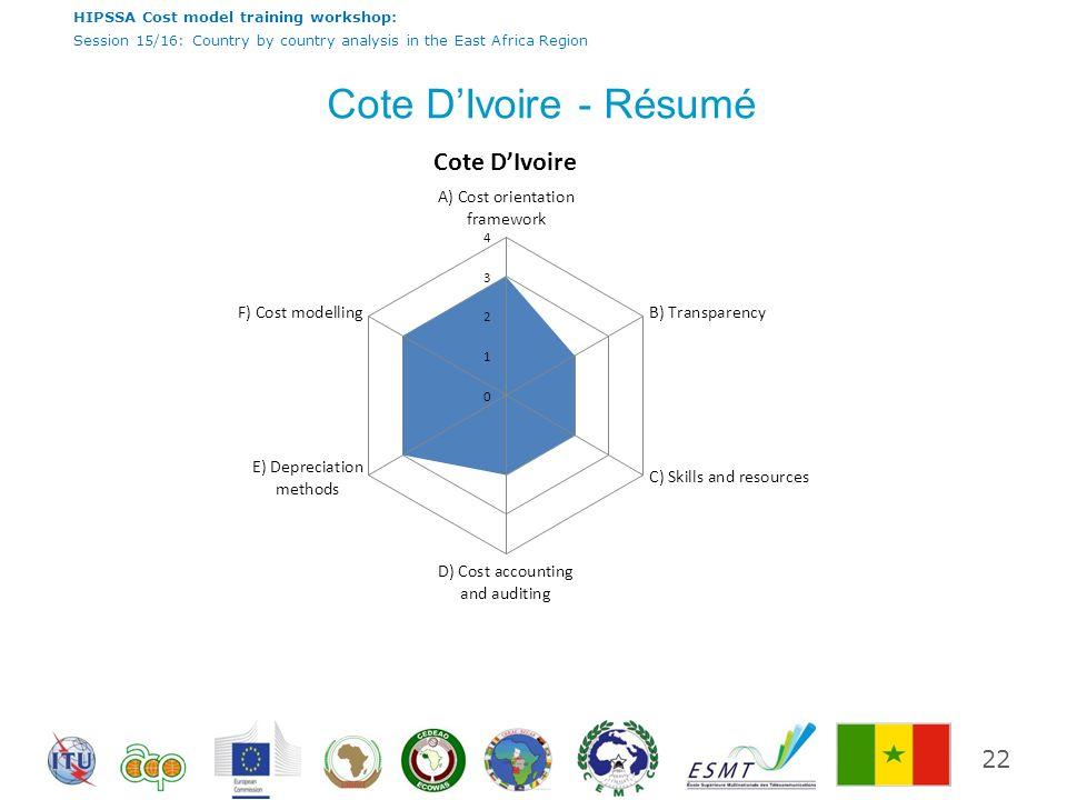 Cote D'Ivoire - Résumé