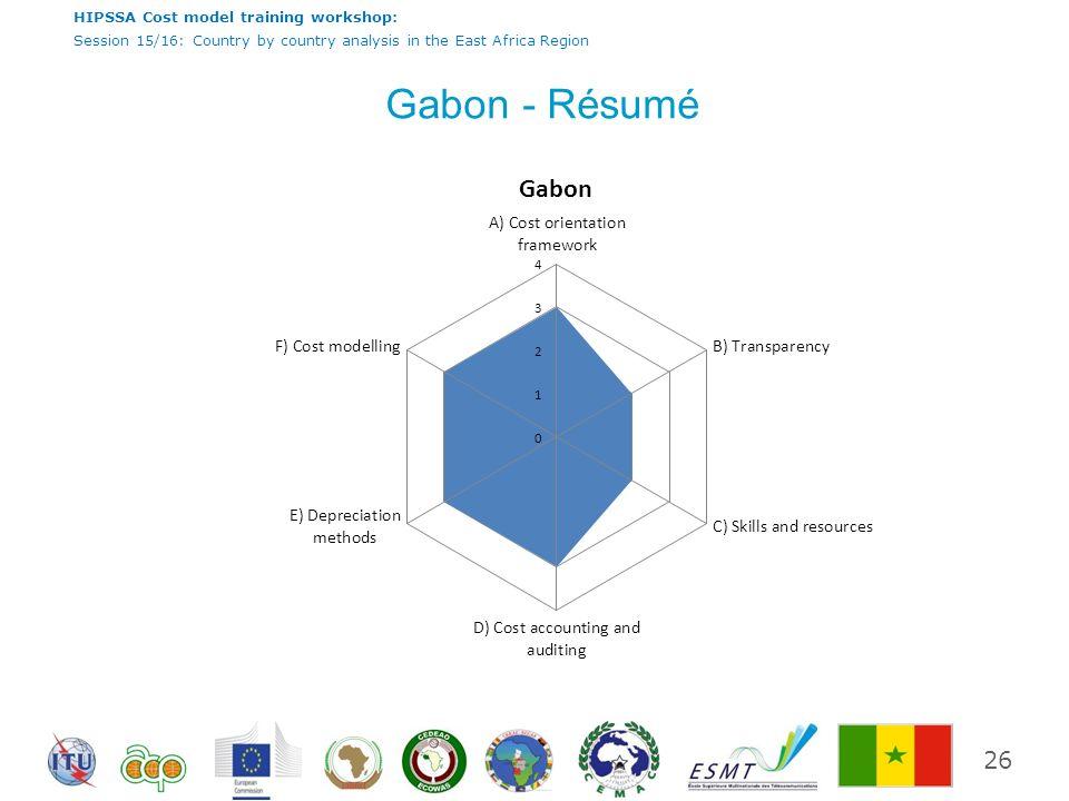 Gabon - Résumé