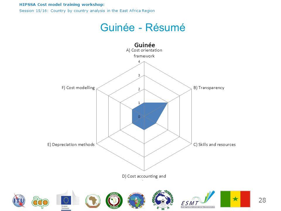 Guinée - Résumé