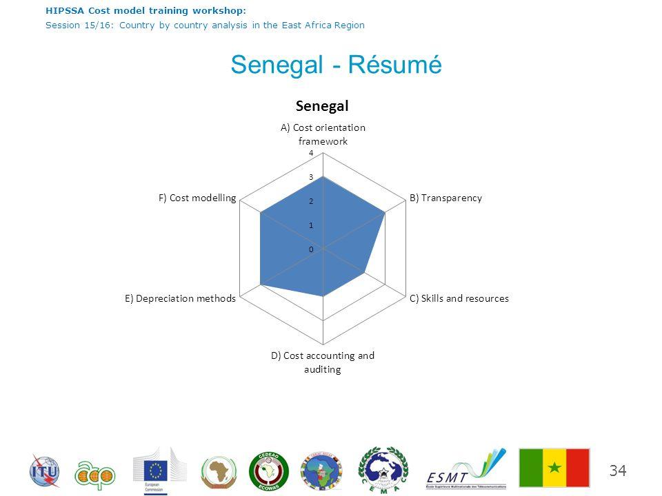 Senegal - Résumé