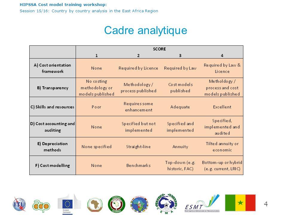 Cadre analytique