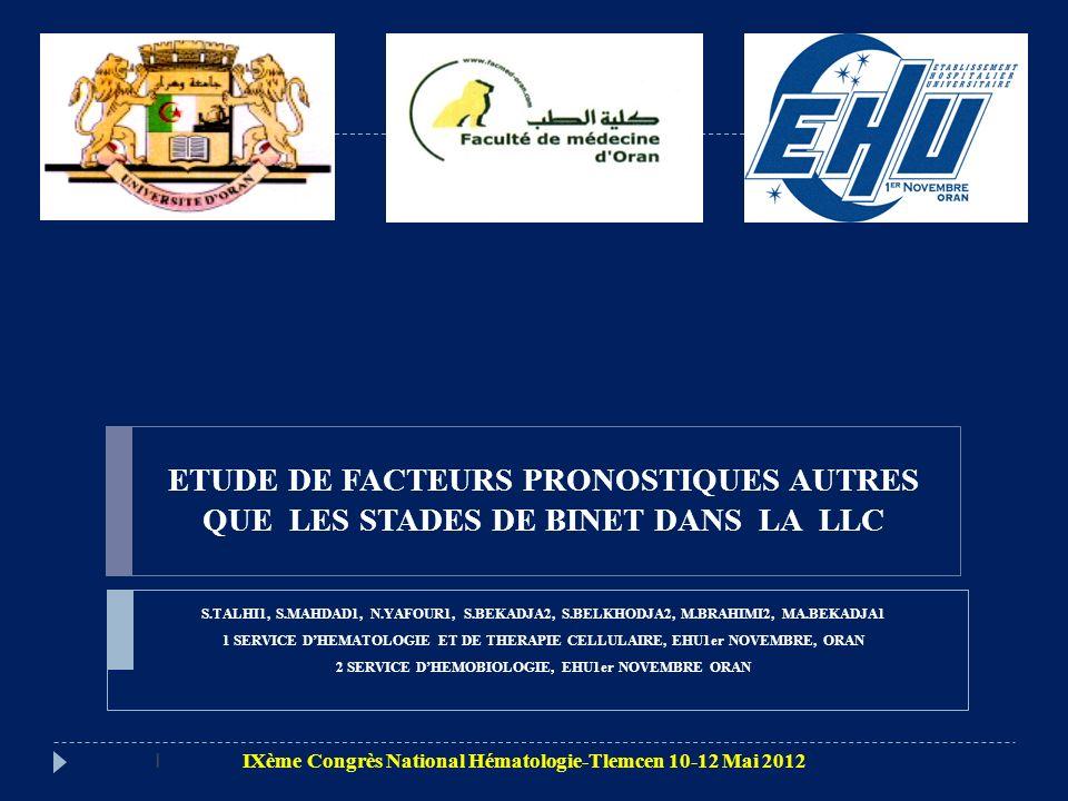2 SERVICE D'HEMOBIOLOGIE, EHU1er NOVEMBRE ORAN