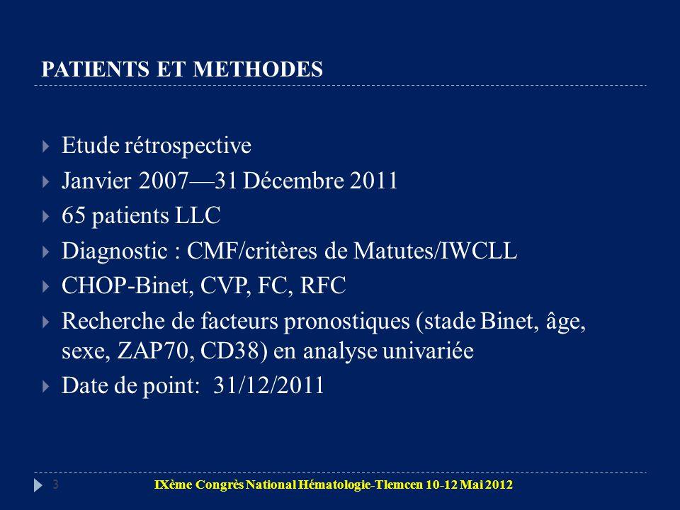 Diagnostic : CMF/critères de Matutes/IWCLL CHOP-Binet, CVP, FC, RFC