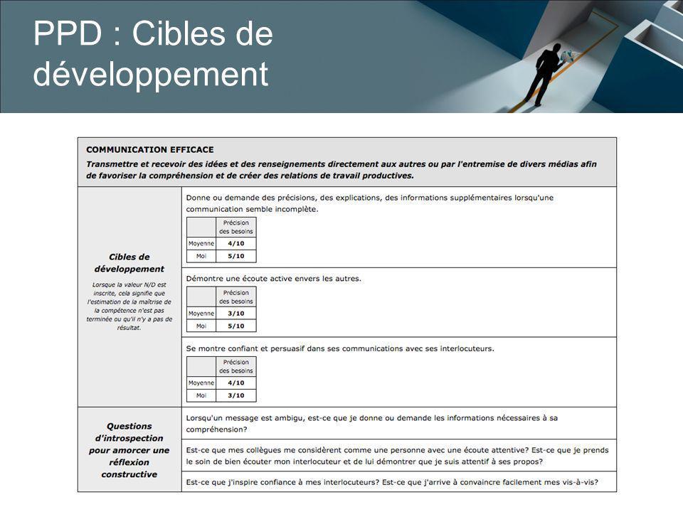 PPD : Cibles de développement