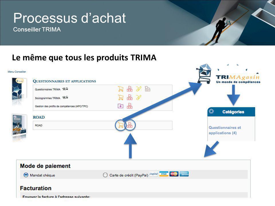 Processus d'achat Conseiller TRIMA