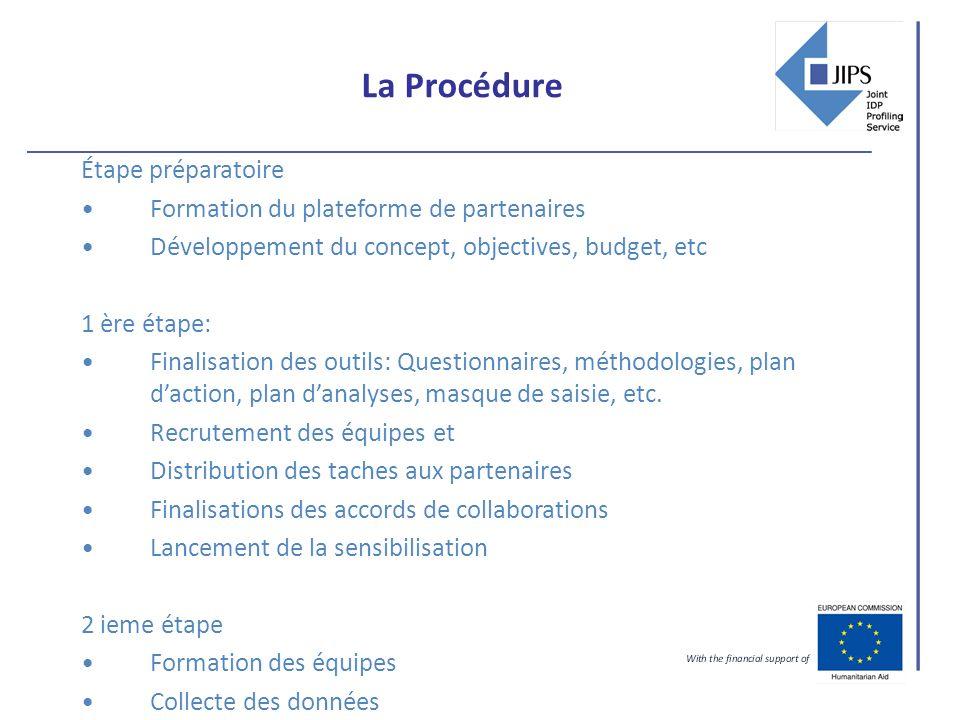 La Procédure Étape préparatoire Formation du plateforme de partenaires