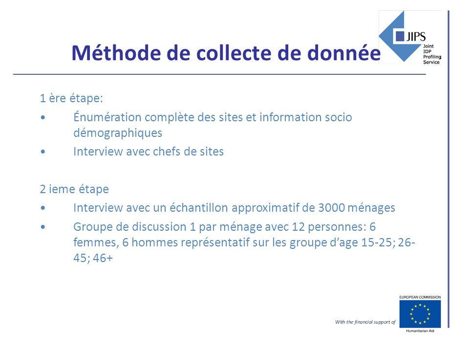 Méthode de collecte de donnée
