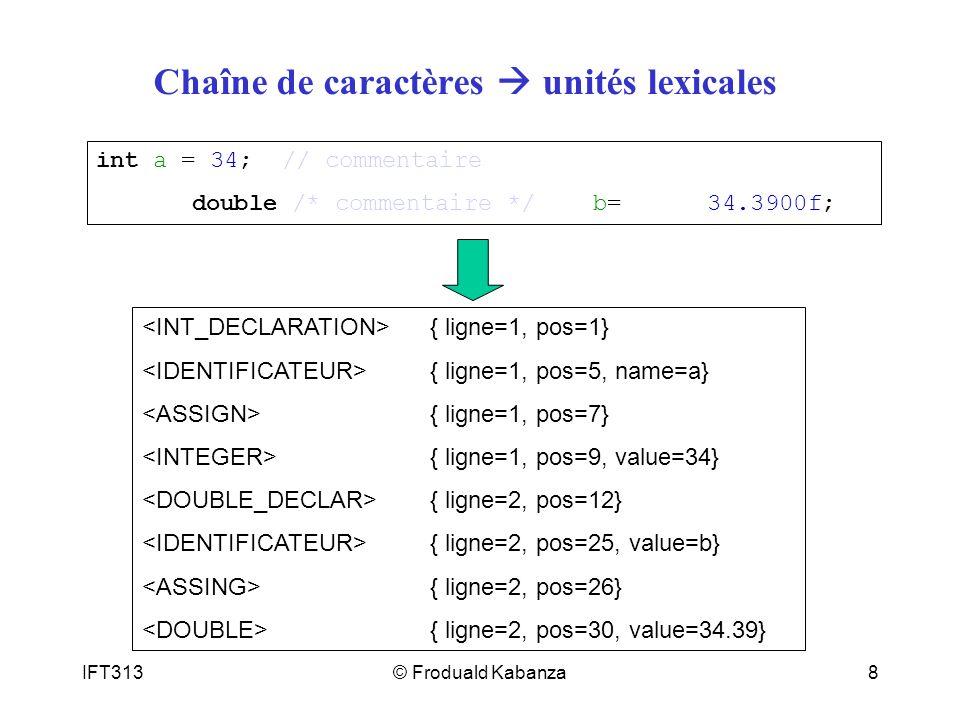 Chaîne de caractères  unités lexicales