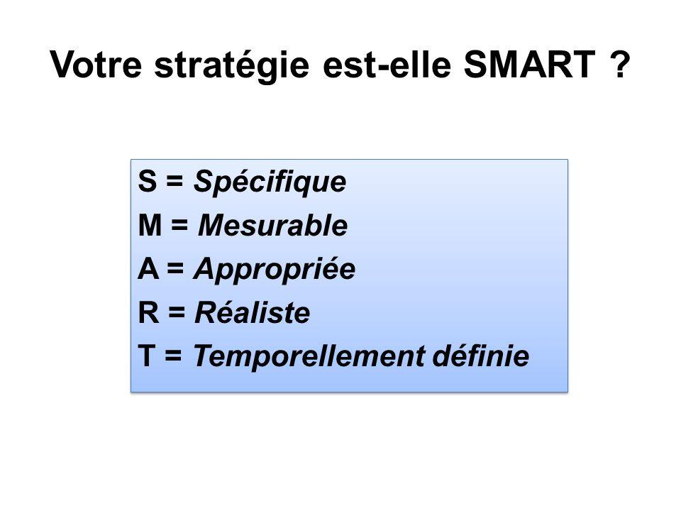 Votre stratégie est-elle SMART