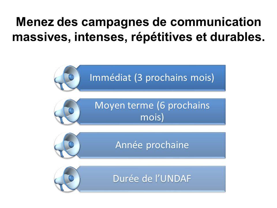 Menez des campagnes de communication massives, intenses, répétitives et durables.