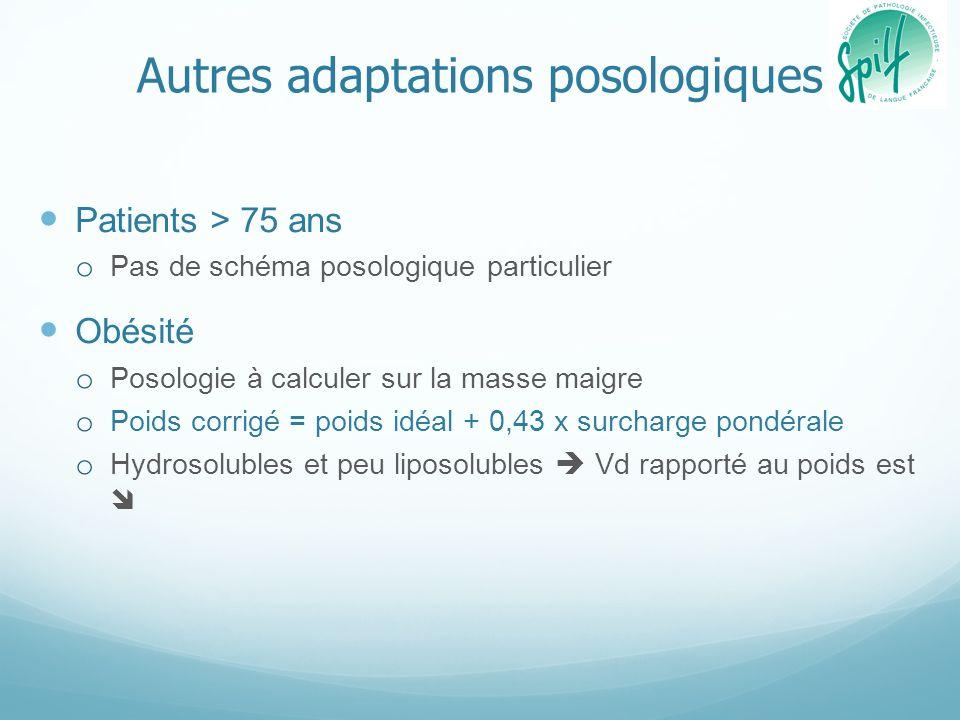 Autres adaptations posologiques