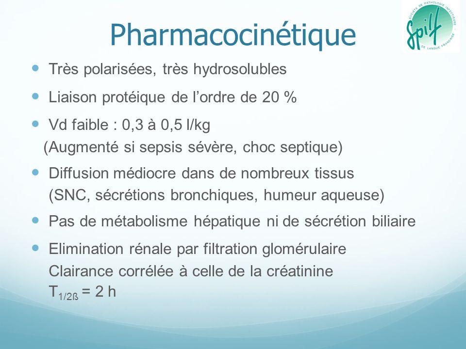 Pharmacocinétique Très polarisées, très hydrosolubles