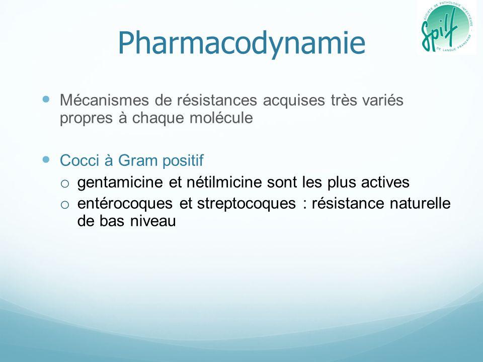 Pharmacodynamie Mécanismes de résistances acquises très variés propres à chaque molécule. Cocci à Gram positif.