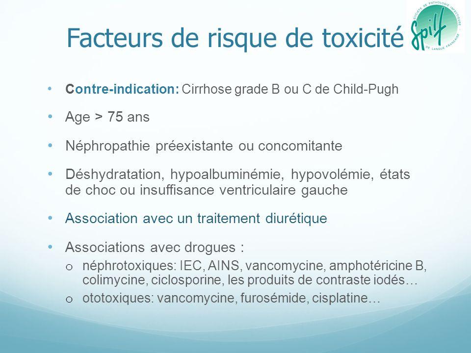 Facteurs de risque de toxicité
