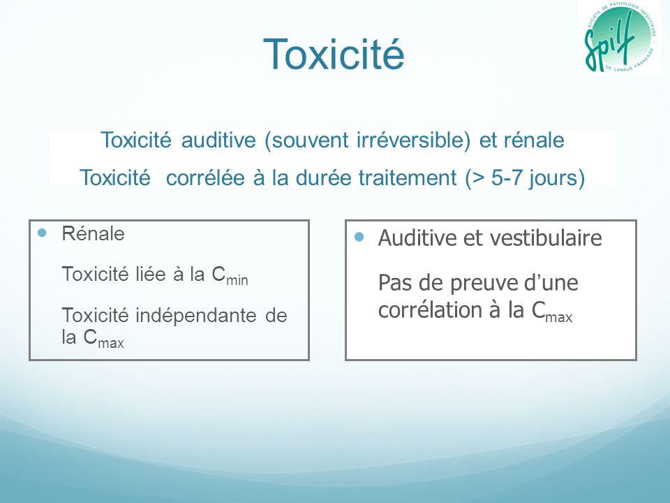 Toxicité Toxicité auditive (souvent irréversible) et rénale