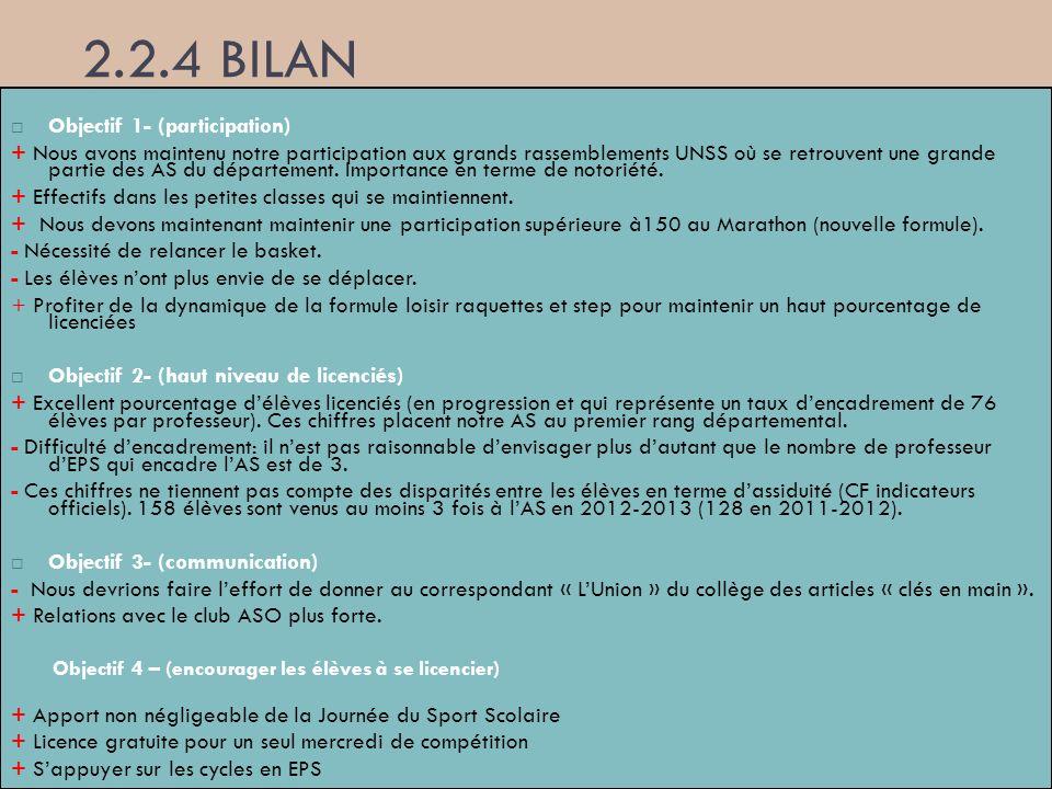 2.2.4 BILAN Objectif 1- (participation)