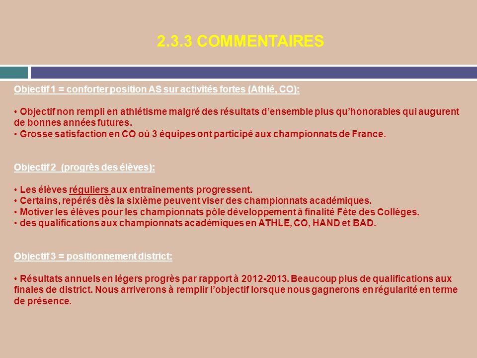 2.3.3 COMMENTAIRES Objectif 1 = conforter position AS sur activités fortes (Athlé, CO):