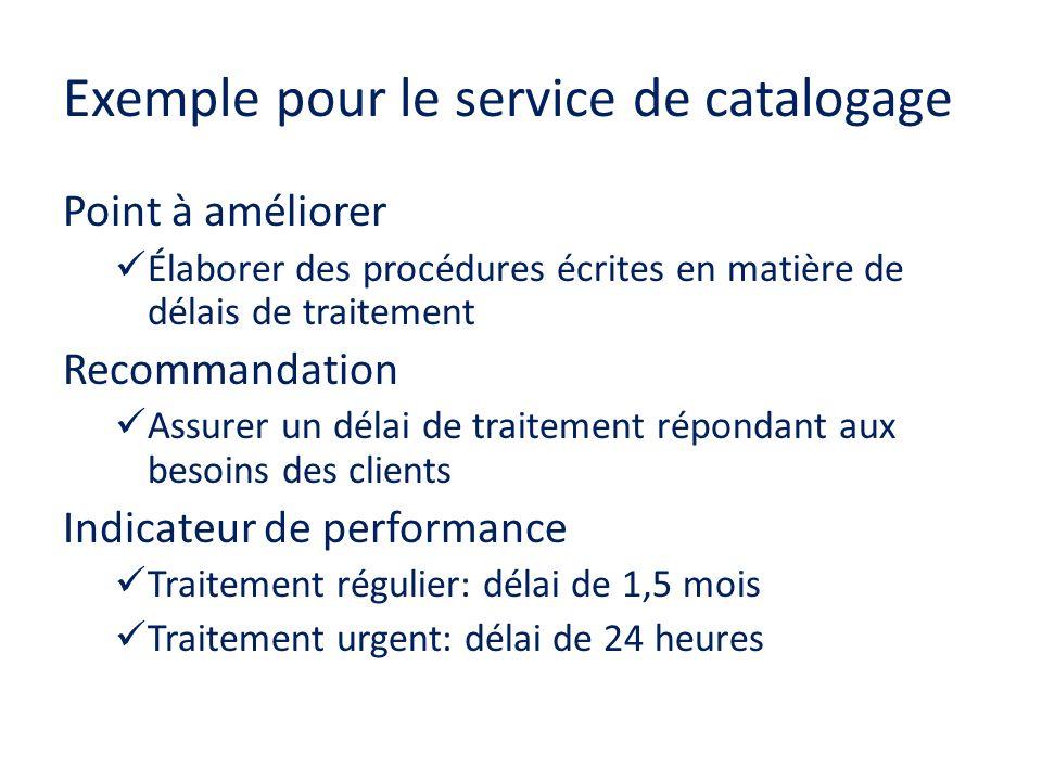 Exemple pour le service de catalogage