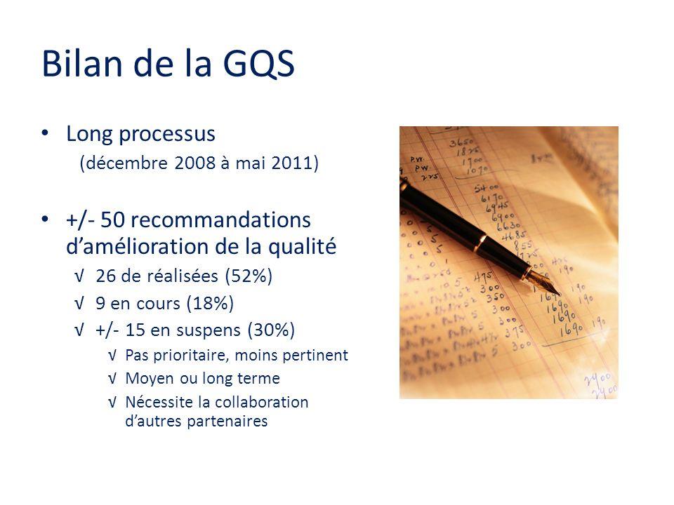 Bilan de la GQS Long processus