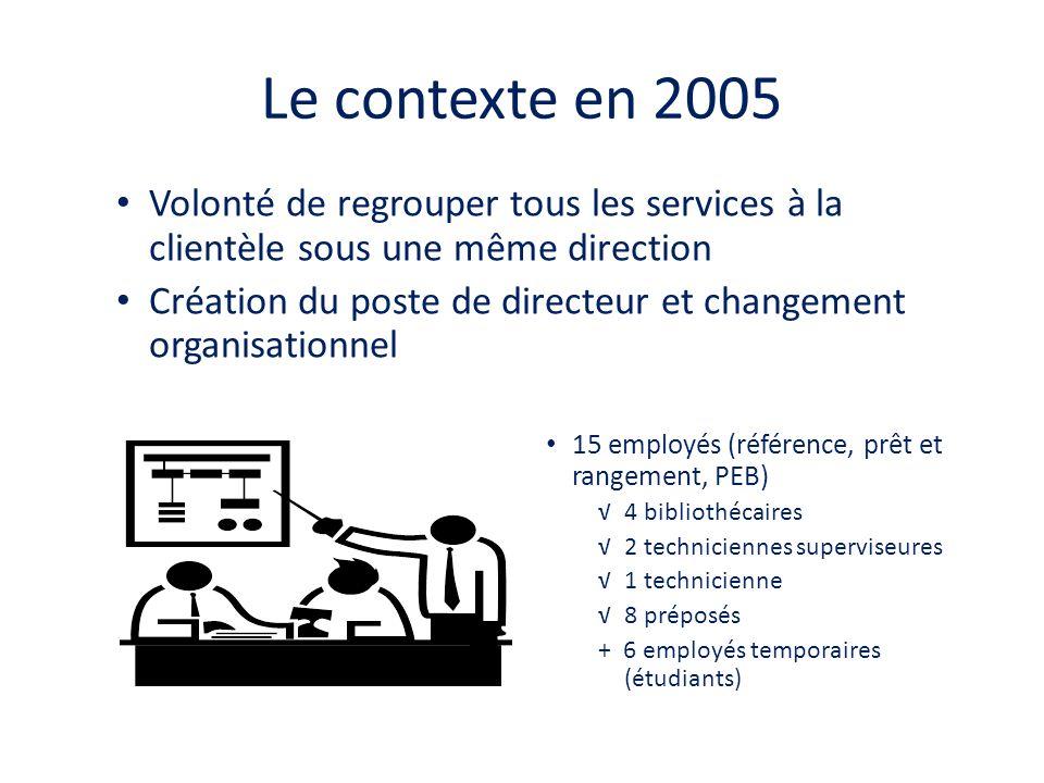 Le contexte en 2005 Volonté de regrouper tous les services à la clientèle sous une même direction.