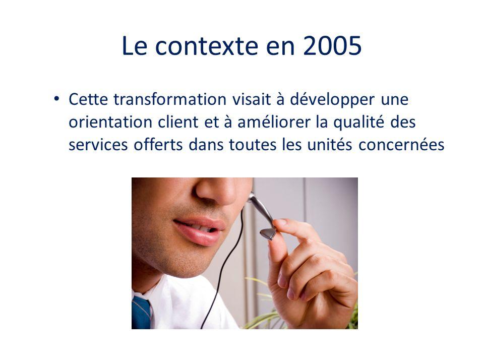 Le contexte en 2005
