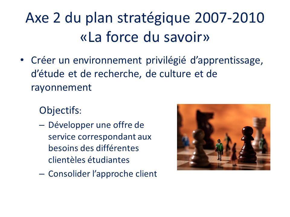 Axe 2 du plan stratégique 2007-2010 «La force du savoir»