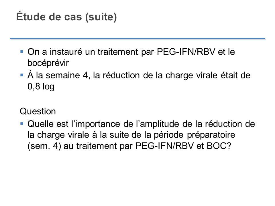 Étude de cas (suite) On a instauré un traitement par PEG-IFN/RBV et le bocéprévir.