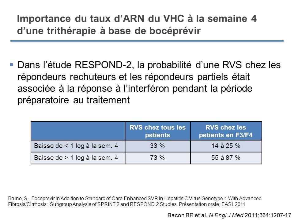 RVS chez tous les patients RVS chez les patients en F3/F4