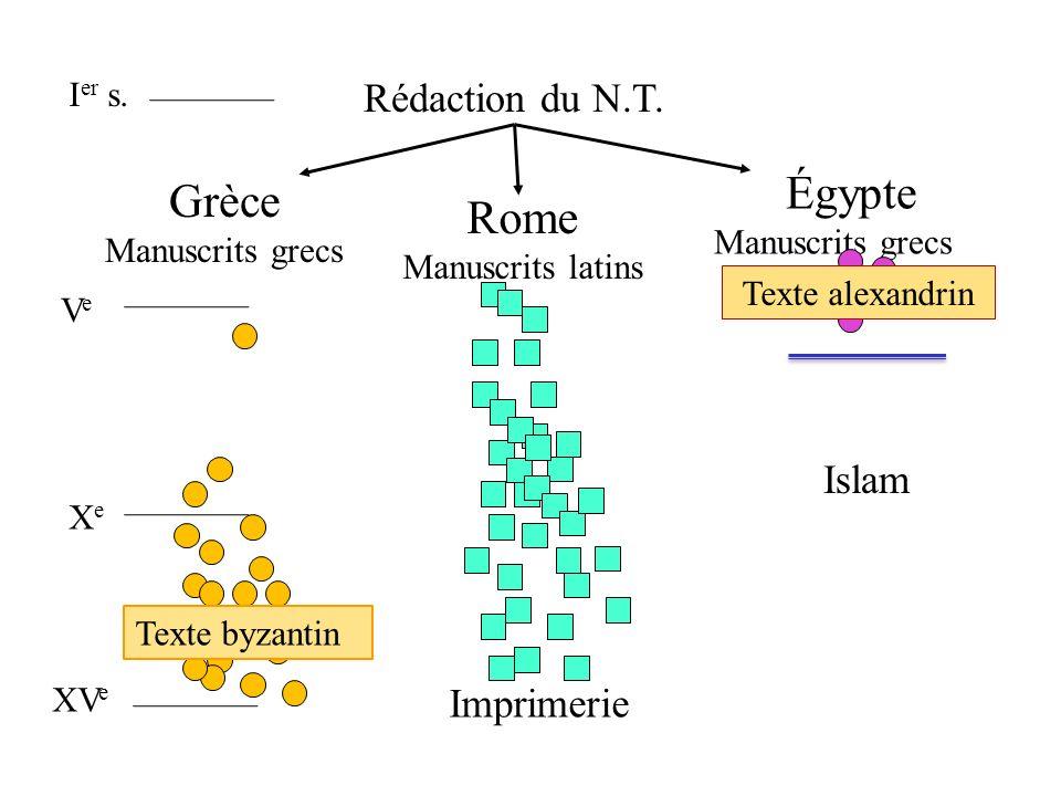 Grèce Rome Rédaction du N.T. ccÉgypte Islam Imprimerie Ier s.