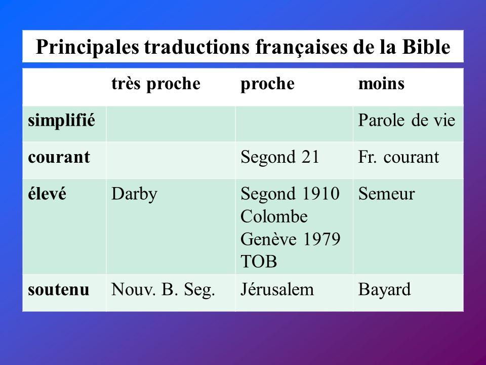 Principales traductions françaises de la Bible