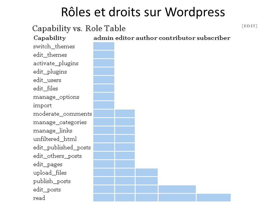 Rôles et droits sur Wordpress