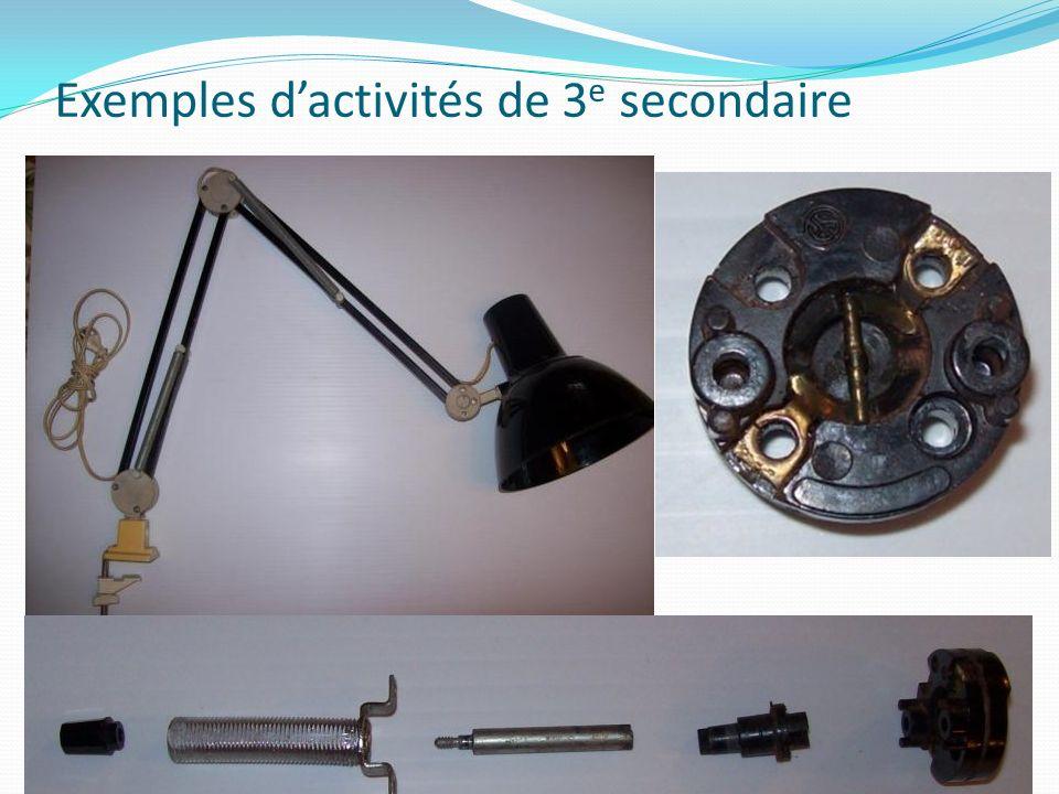 Exemples d'activités de 3e secondaire