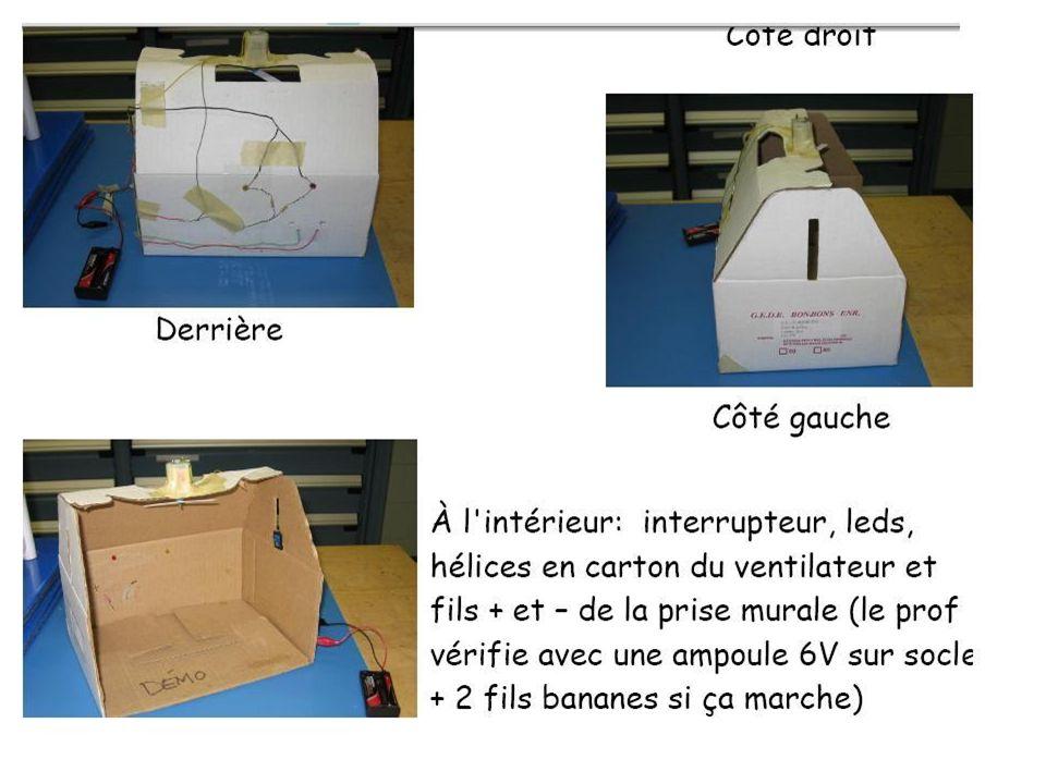 À l'enseignant à mettre ses contraintes…2 DEL en circuit parallèle, une switch pour le ventilateur, etc.
