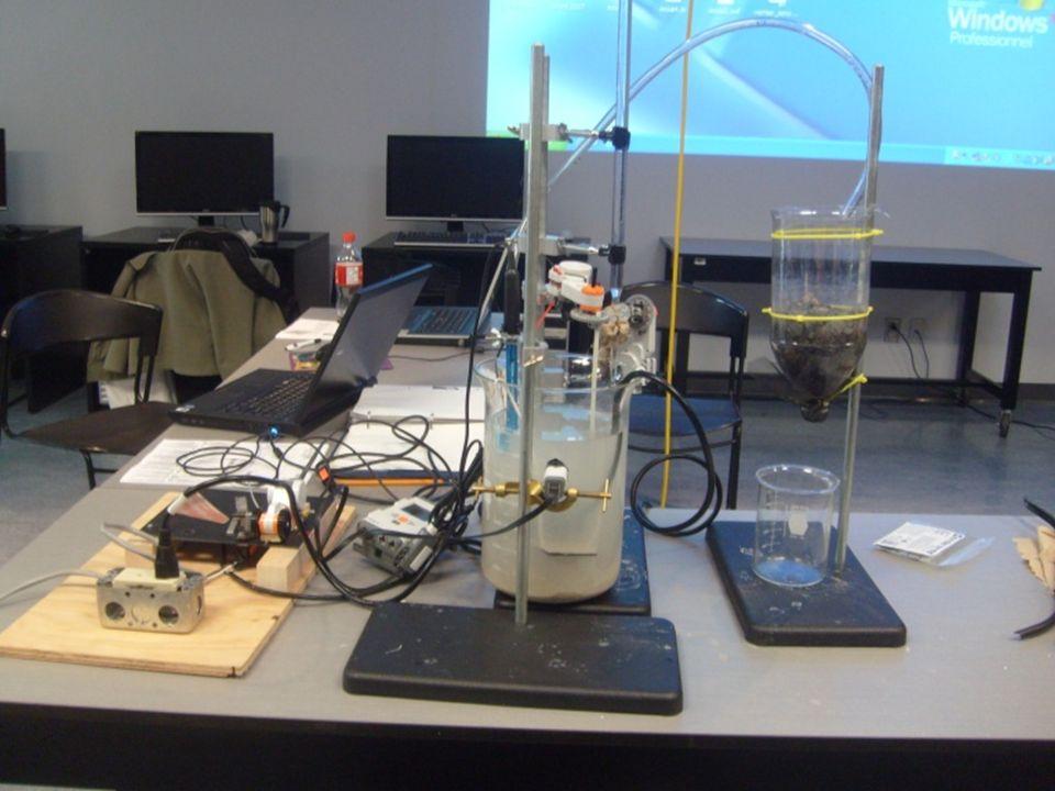 Centrale de filtration des eaux usées…pH mètre, détecteur de turbidité