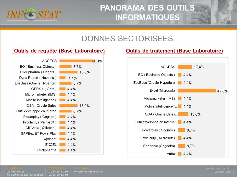 PANORAMA DES OUTILS INFORMATIQUES
