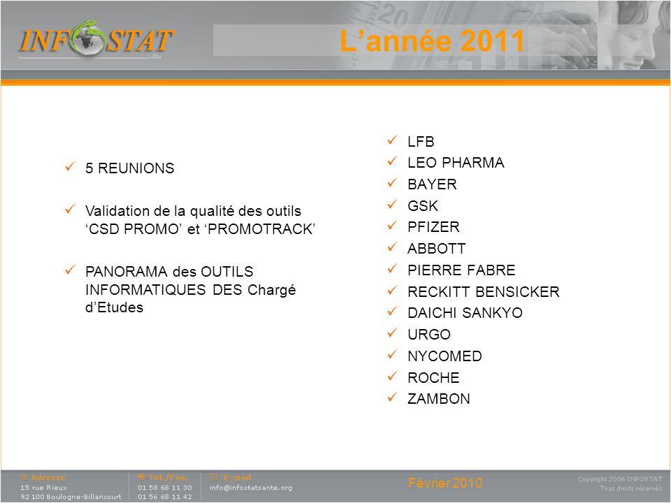 L'année 2011 LFB LEO PHARMA BAYER 5 REUNIONS GSK PFIZER