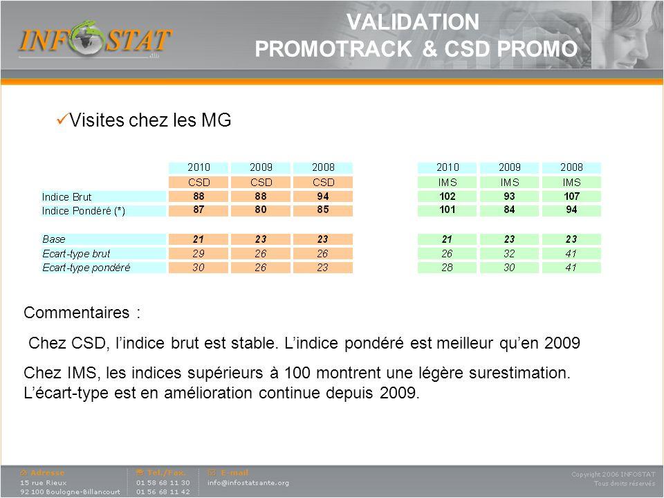 VALIDATION PROMOTRACK & CSD PROMO