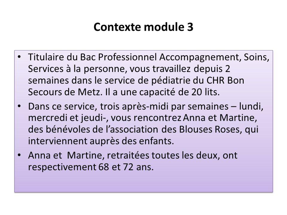 Contexte module 3