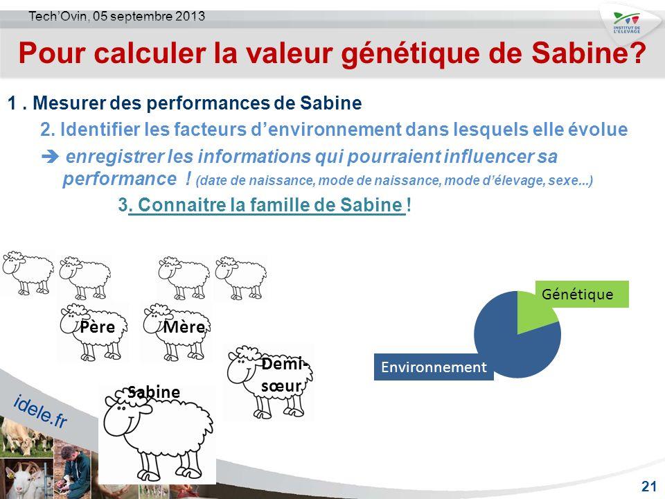 Pour calculer la valeur génétique de Sabine