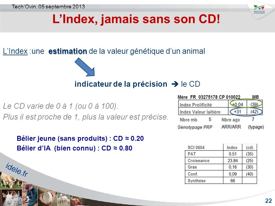 L'Index, jamais sans son CD!