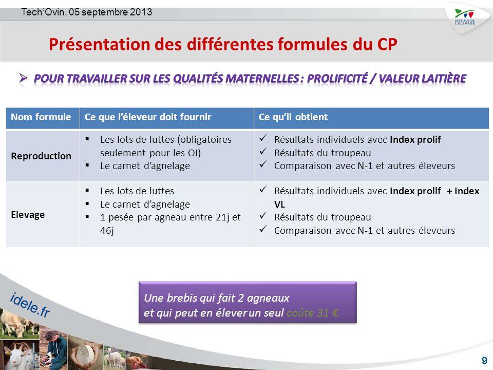 Présentation des différentes formules du CP
