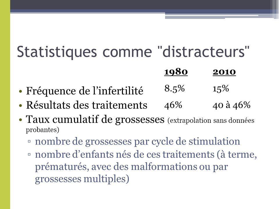 Statistiques comme distracteurs