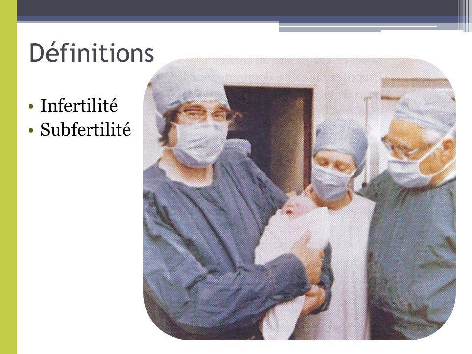Infertilité Subfertilité Définitions