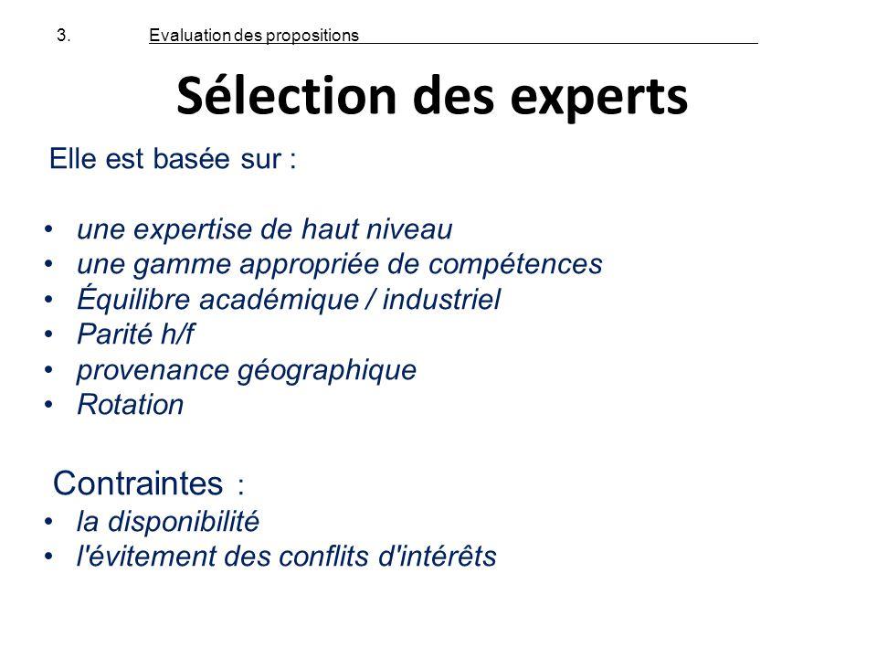 Sélection des experts Contraintes : une expertise de haut niveau