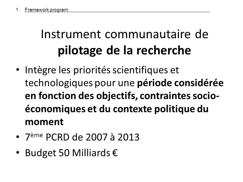 Instrument communautaire de pilotage de la recherche