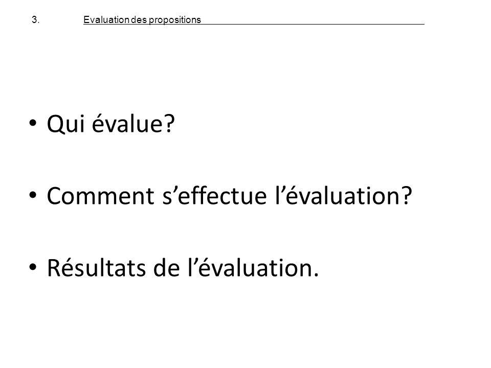 Comment s'effectue l'évaluation Résultats de l'évaluation.