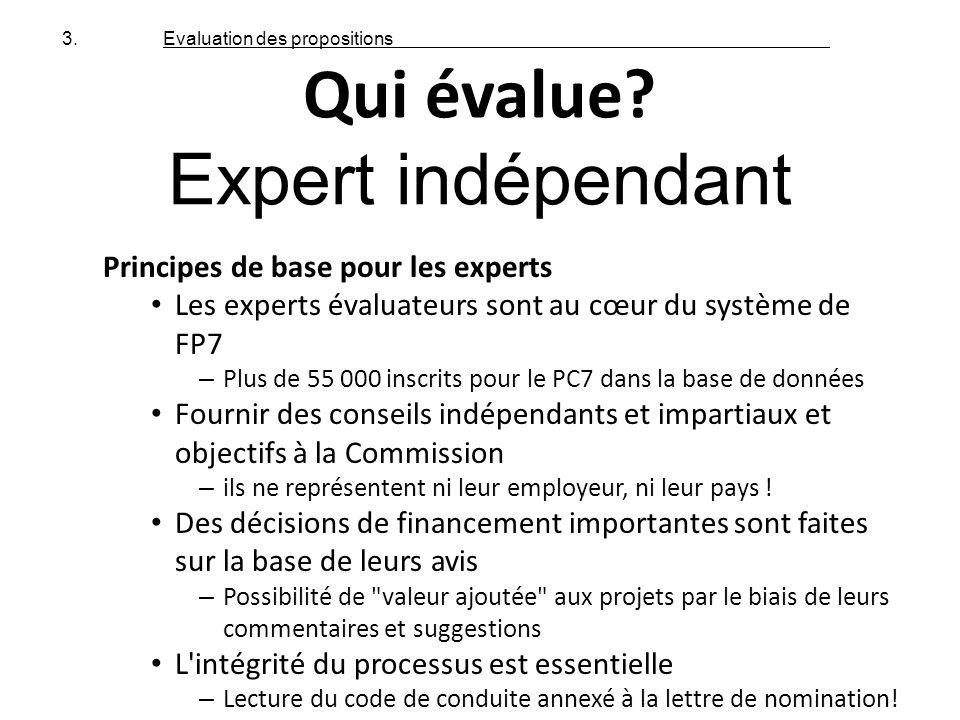 Qui évalue Expert indépendant Principes de base pour les experts