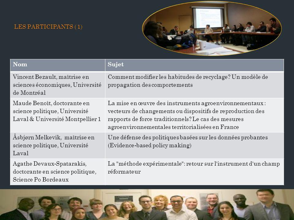 Les Participants ( 1) Nom. Sujet. Vincent Bezault, maîtrise en sciences économiques, Université de Montréal.